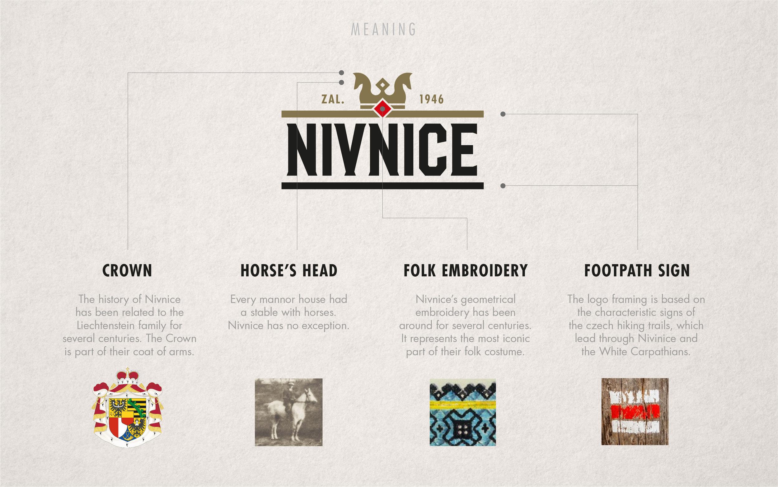 Linea Nivnice lihoviny logo meaning-08.jpg