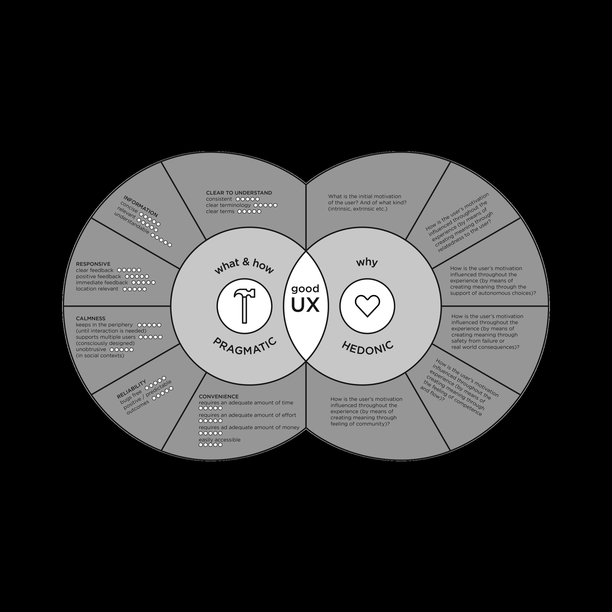 UX tool.png