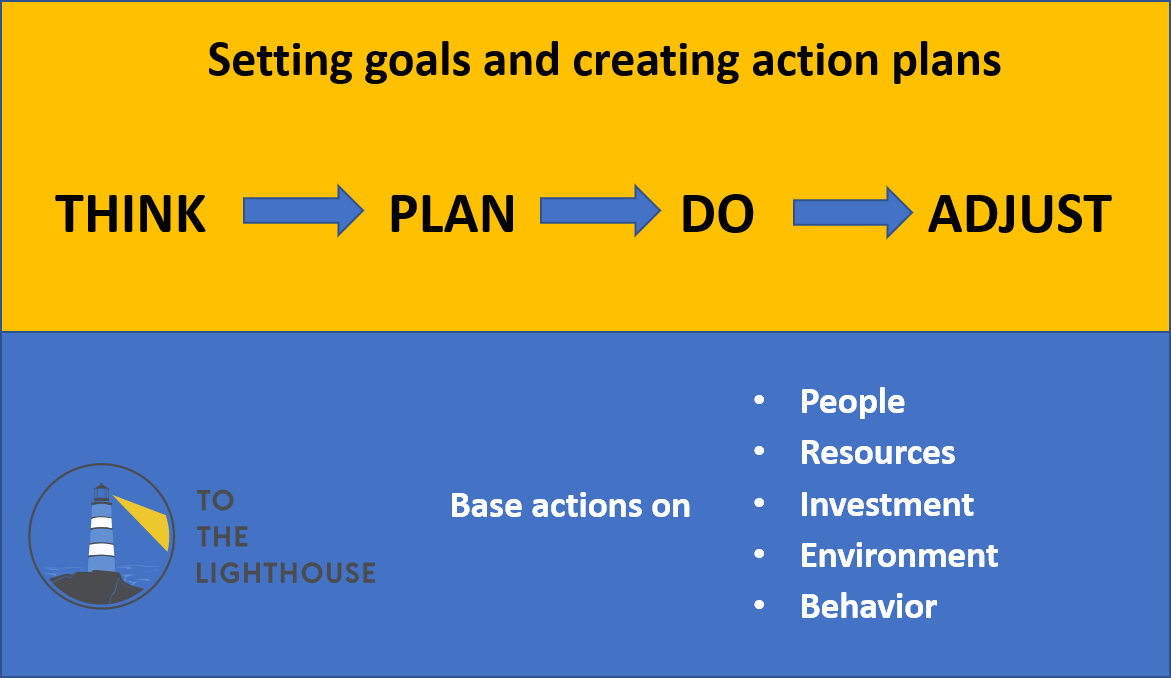 Setting goals and action planning.png