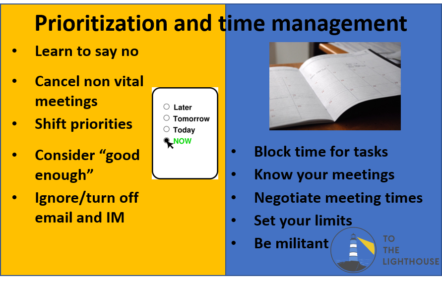 Prioritization and time management v2.png