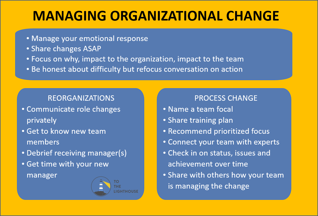 Managing organizational change.png
