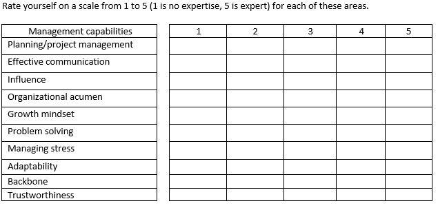 assessing management skills.JPG
