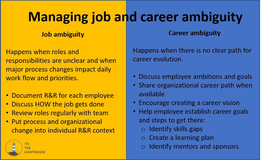 Managing job and career ambiguity.png