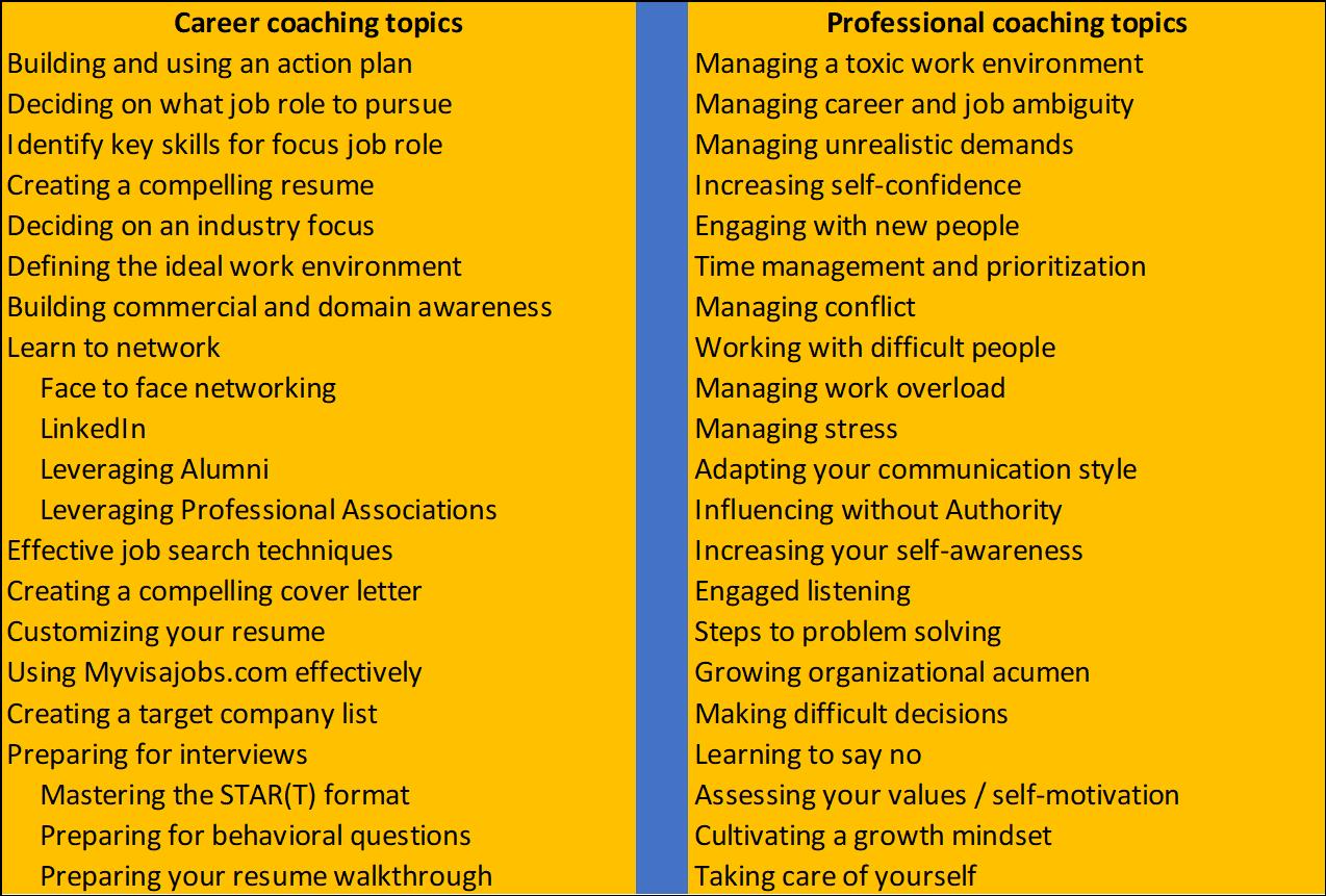 coaching topics.png