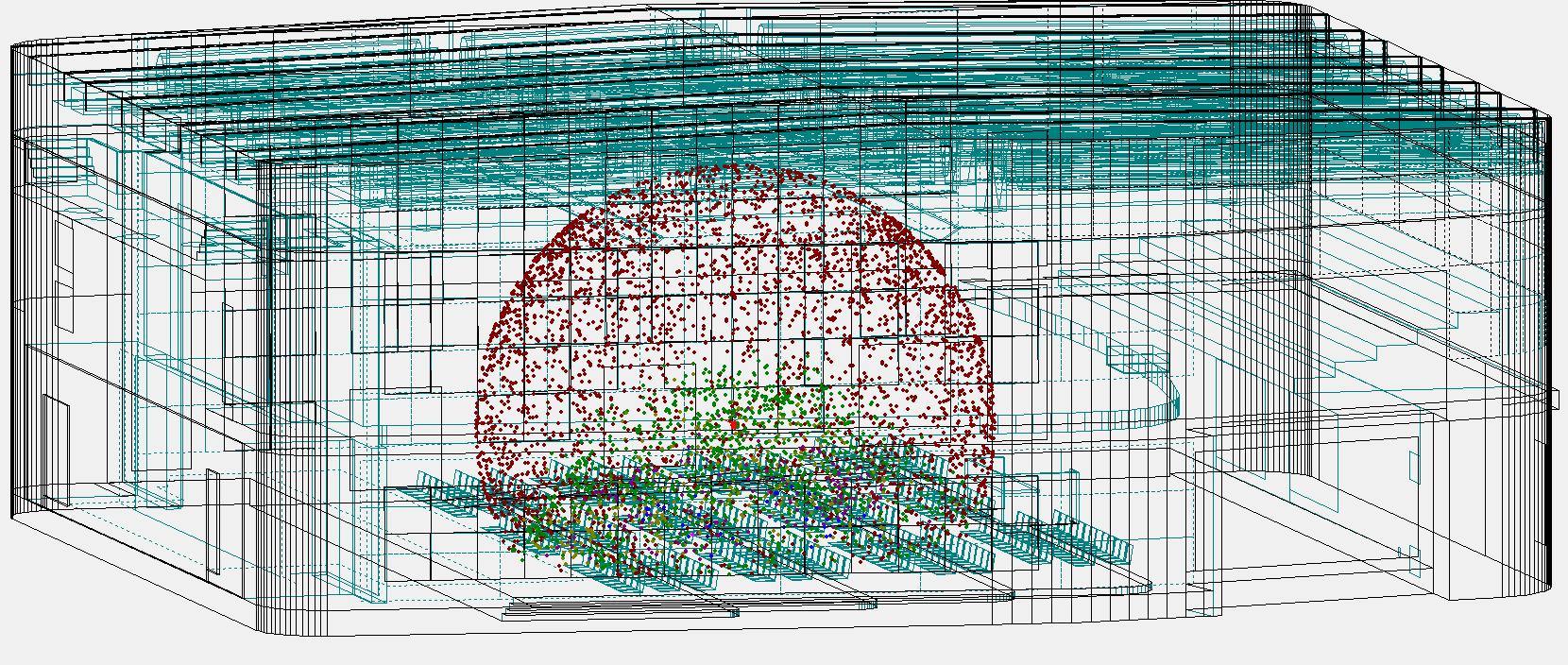 Visualisering av hvussu ljóð ferast í Lívdini.