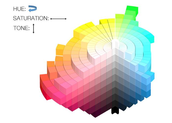 3DColorSpace.jpg