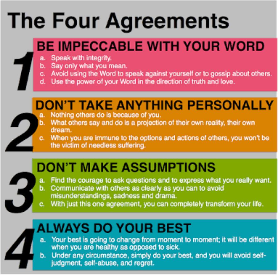 the-four-agreements-isioma-okwezime.jpg
