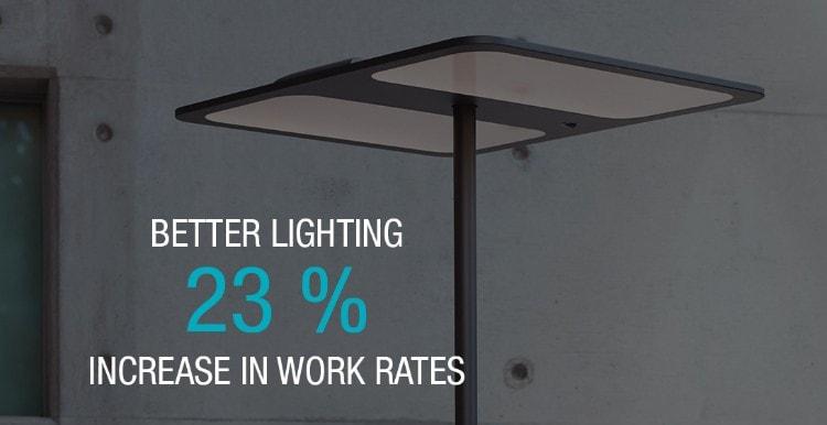 better-lighting-increase-min.jpg