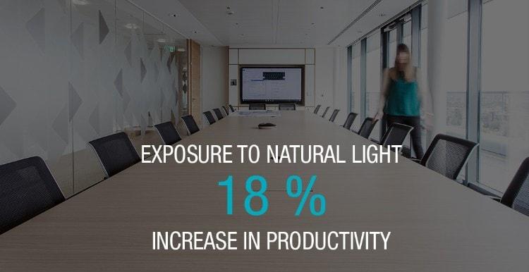 productivity-increase-min.jpg