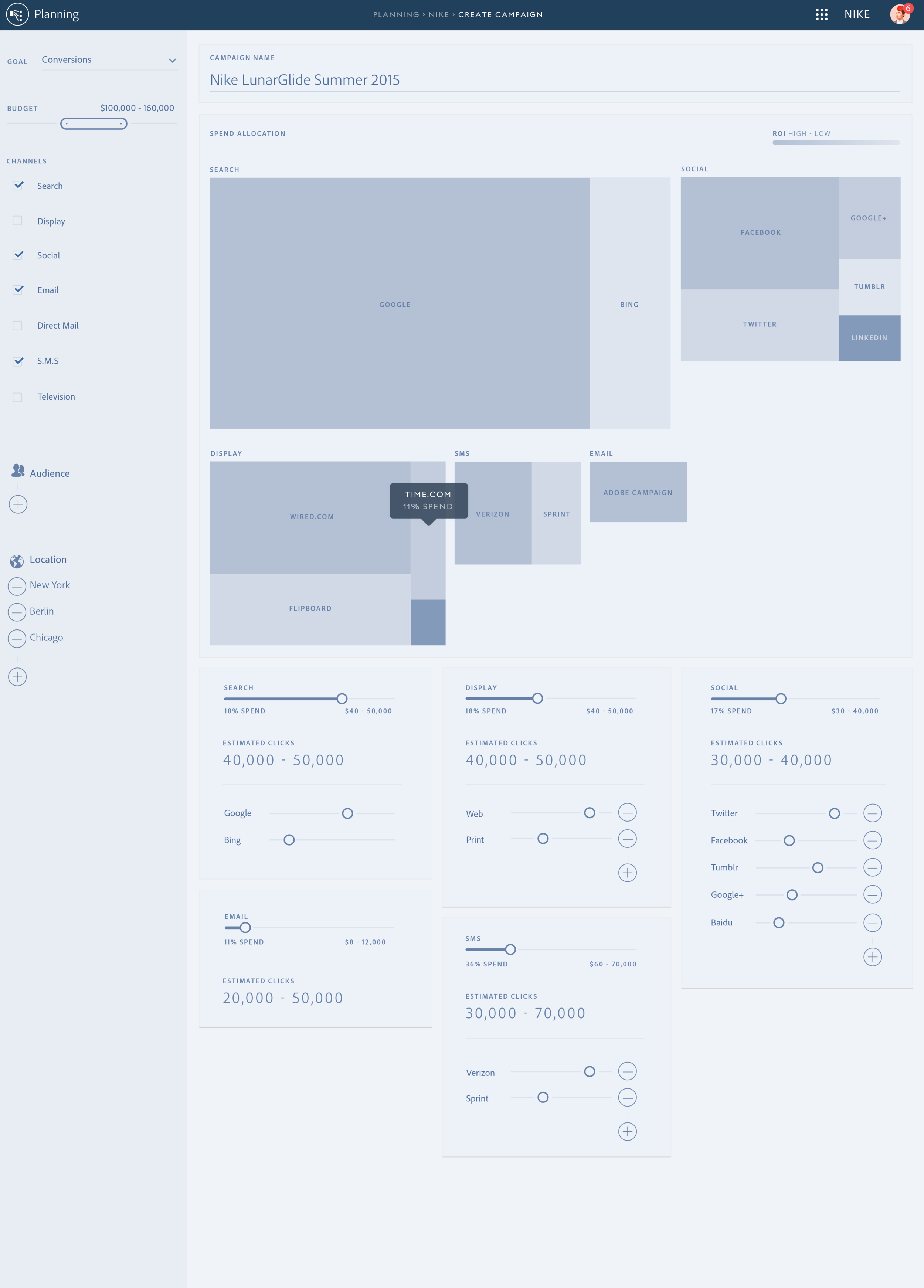 This wireframe has a tree map that shows spend = size, and color = ROI (return on investment) so users can clearly see which channel is operating best for them, and allows any part to be resized thereby changing the companies spend on that channel.