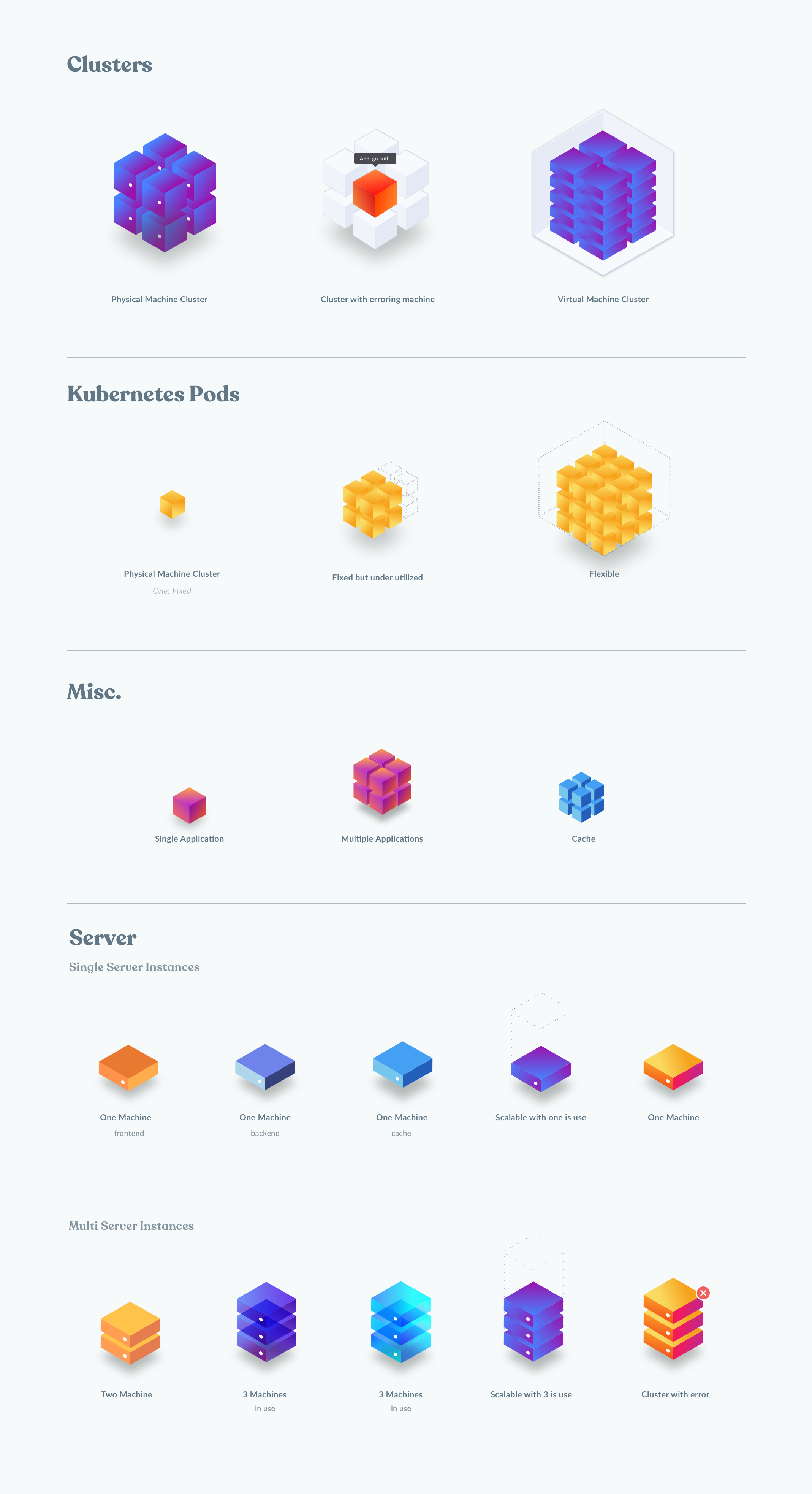 Tech Infrastructure Components - This is an infrastructure component guide. Its elements can be arranged and scaled to visualize any modern companies digital infrastructure.