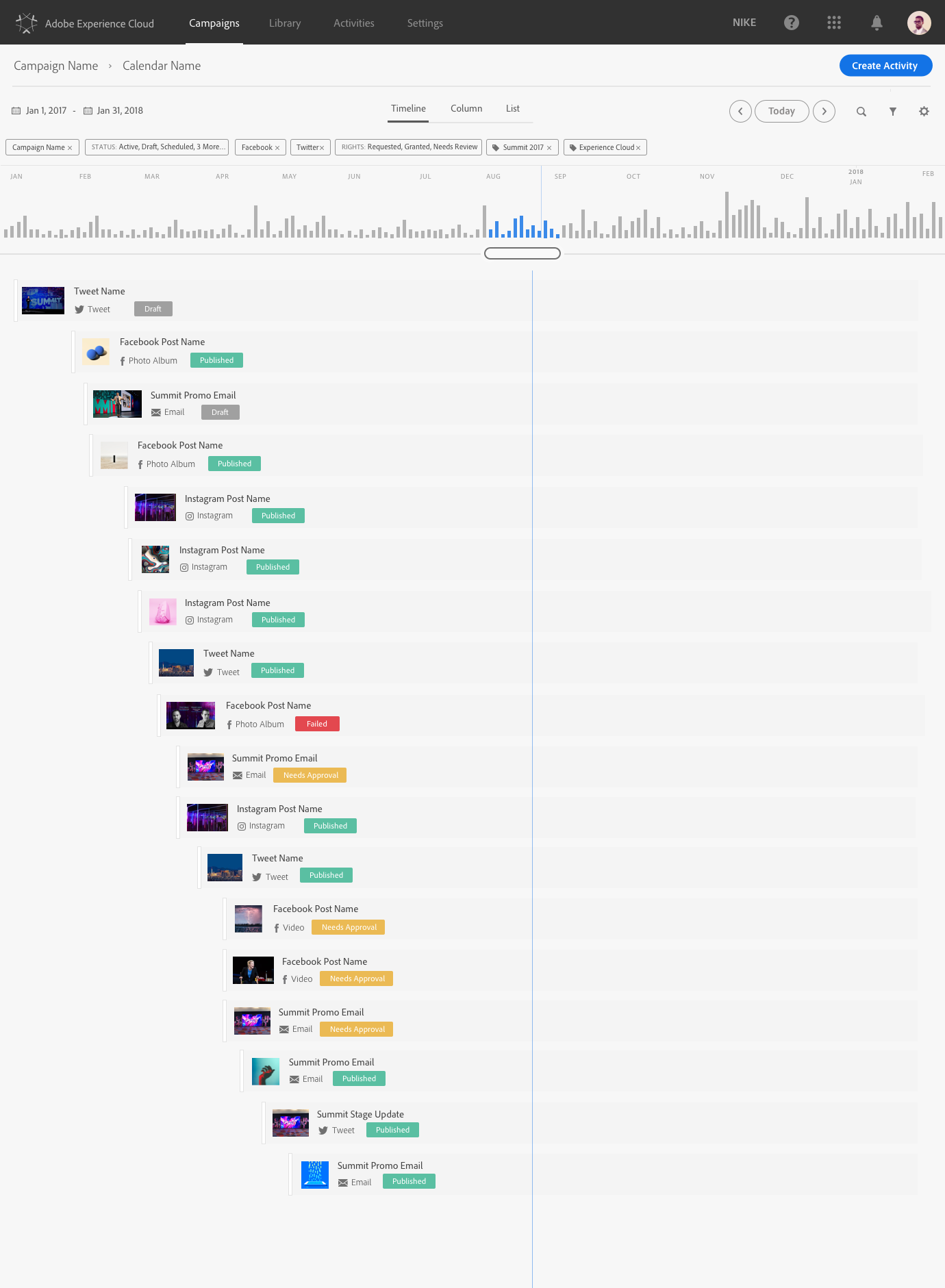 This shows a timeline of all activities for a company. This view is showing only social activities which do not have a duration and instead go live at a point in time. This type of view is best suited for viewing multiple campaigns.