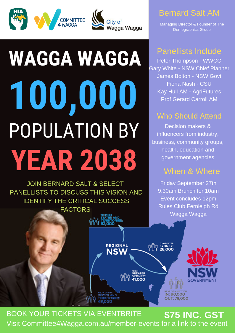 Wagga 100,000 by 2038 - Update.png