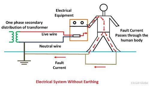 elctrical-earthing-1-compressor.jpg