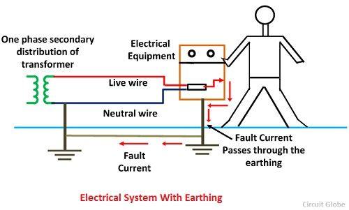 electrical-earthing-2-compressor.jpg
