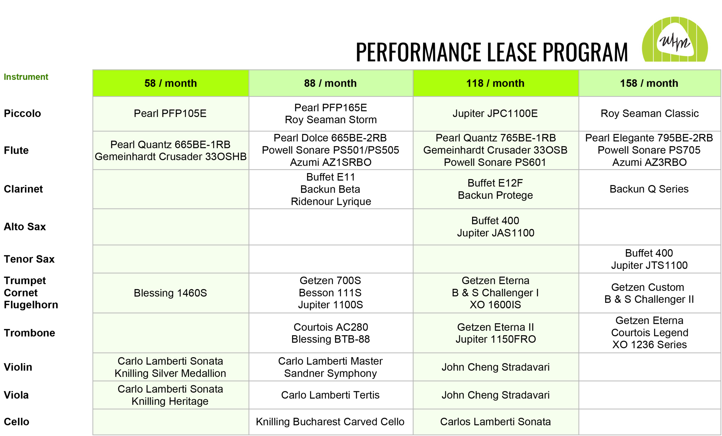 Performance Instruments - Sheet1 (1).png