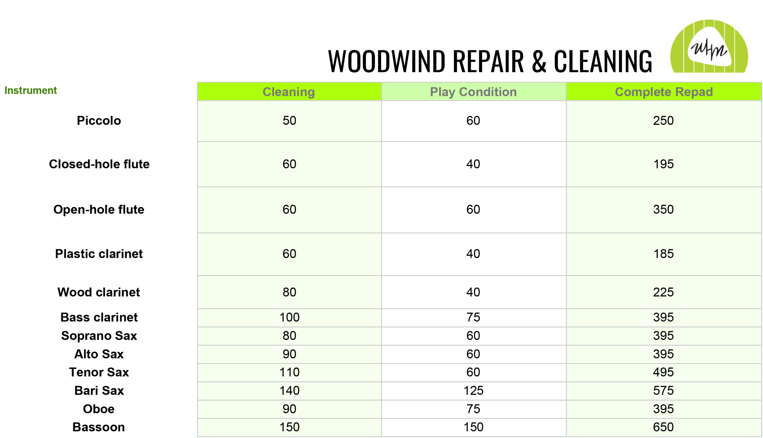 Woodwind Repair - Sheet1 (1).png