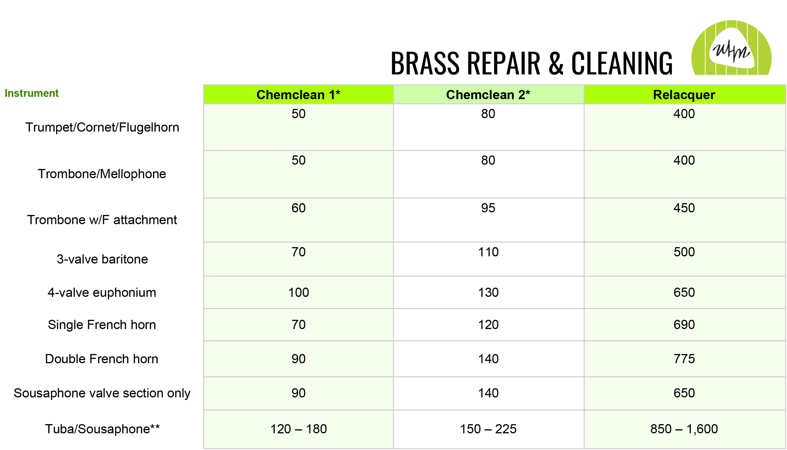 Brass Repair - Sheet1 (2).png