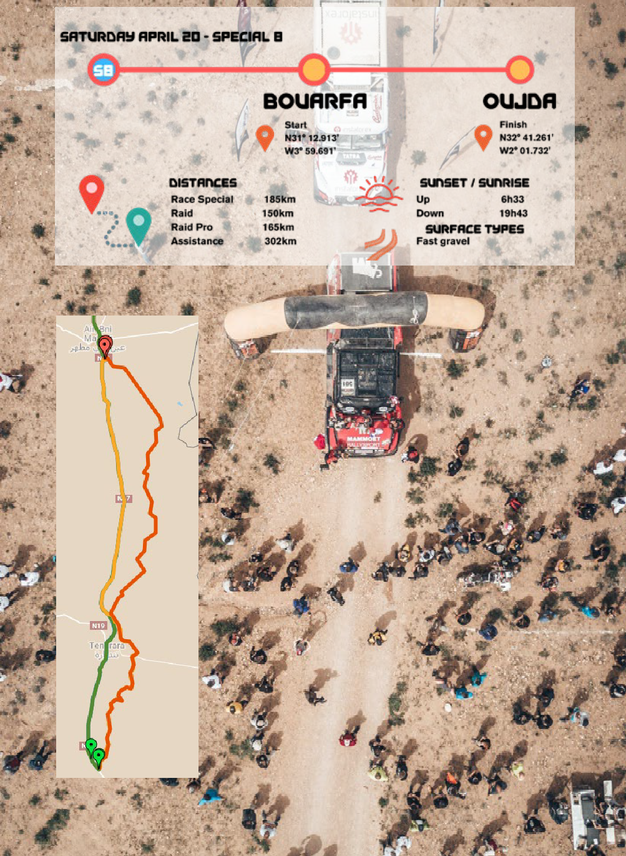 RallyGuide2019 - MOROCCO DESERT CHALLENGE