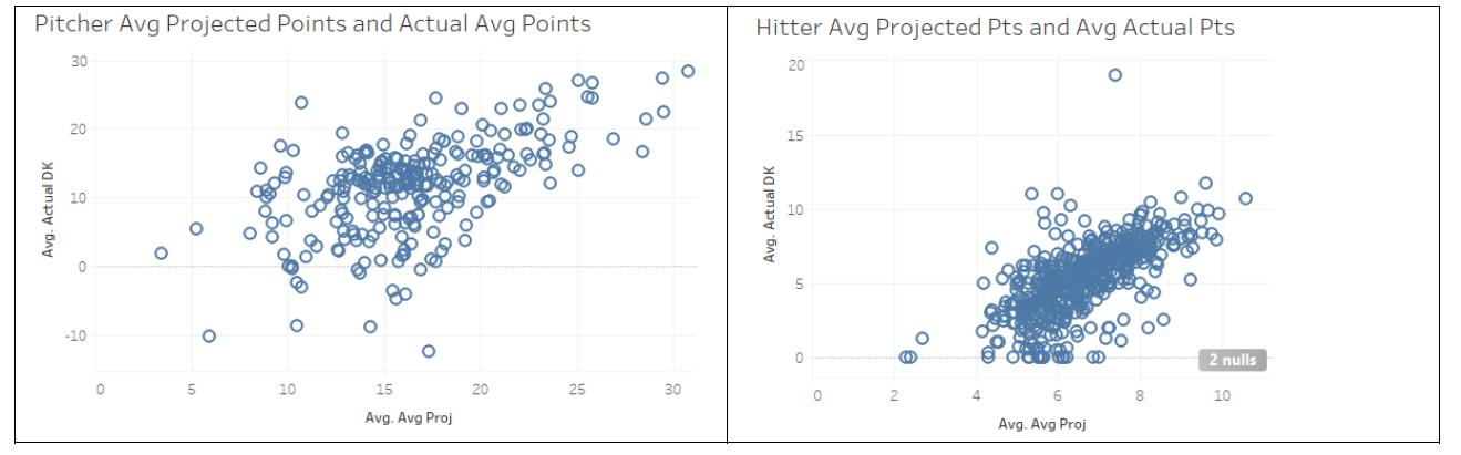 DK pitcher points 5.PNG
