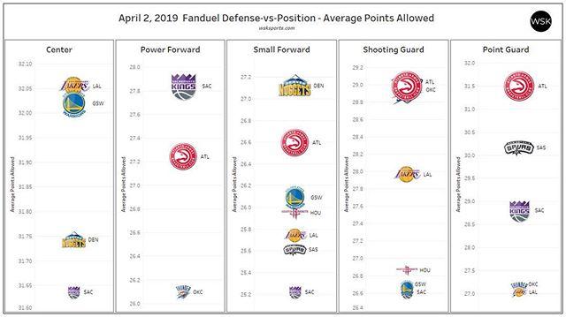 Defensive points against!