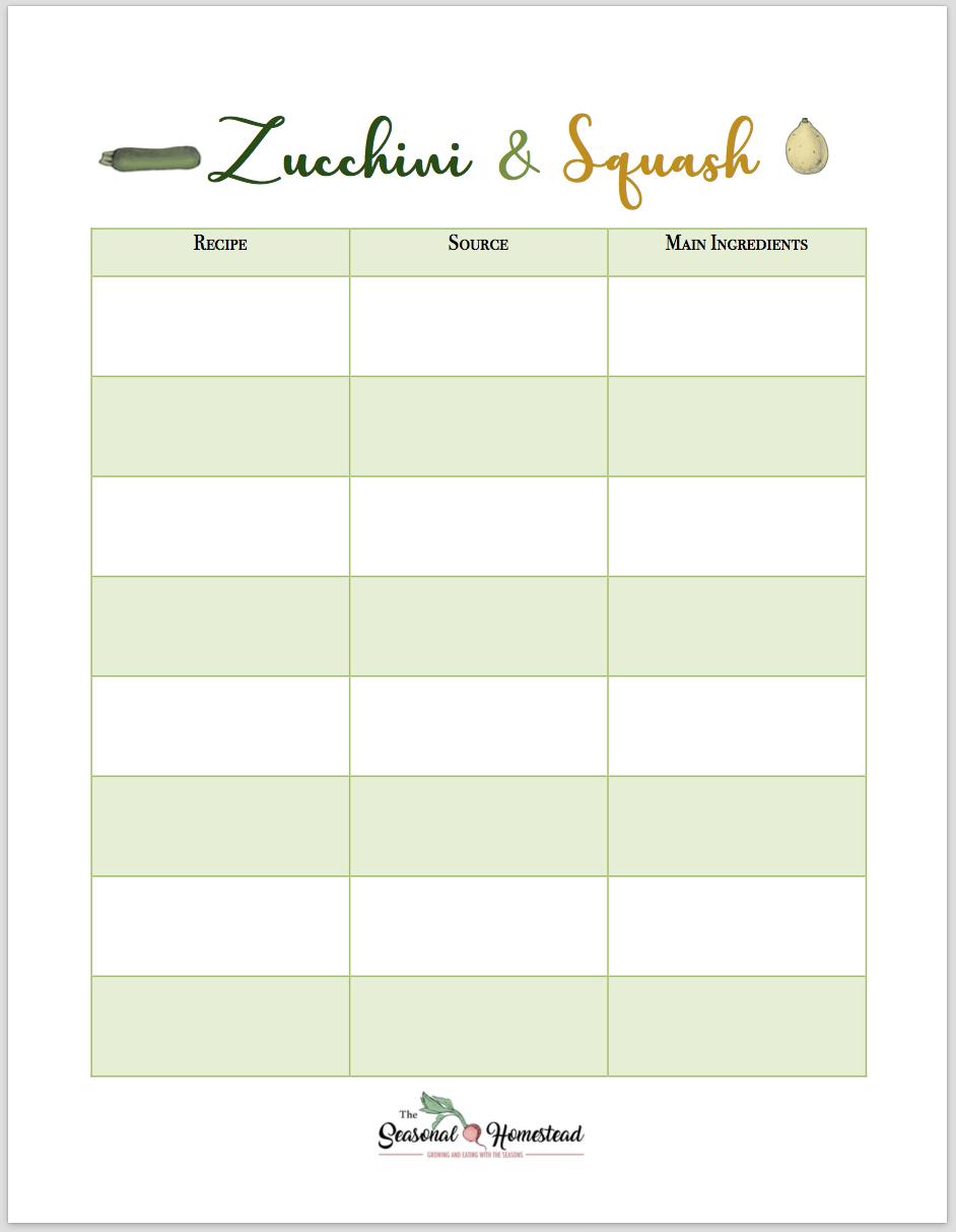 ZucchiniandSquashPrint.png