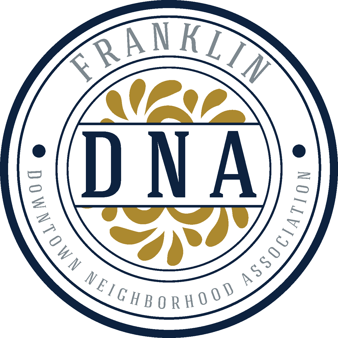 - BECOME A MEMBER OF THE FRANKLIN DNA TODAY