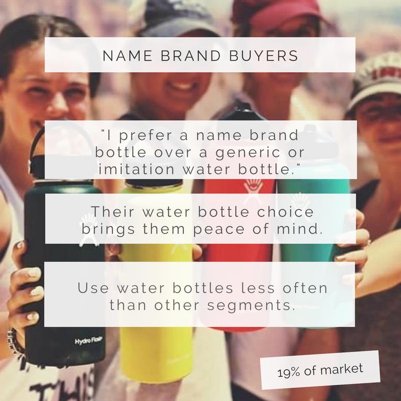 Water-Bottle-Segments.png