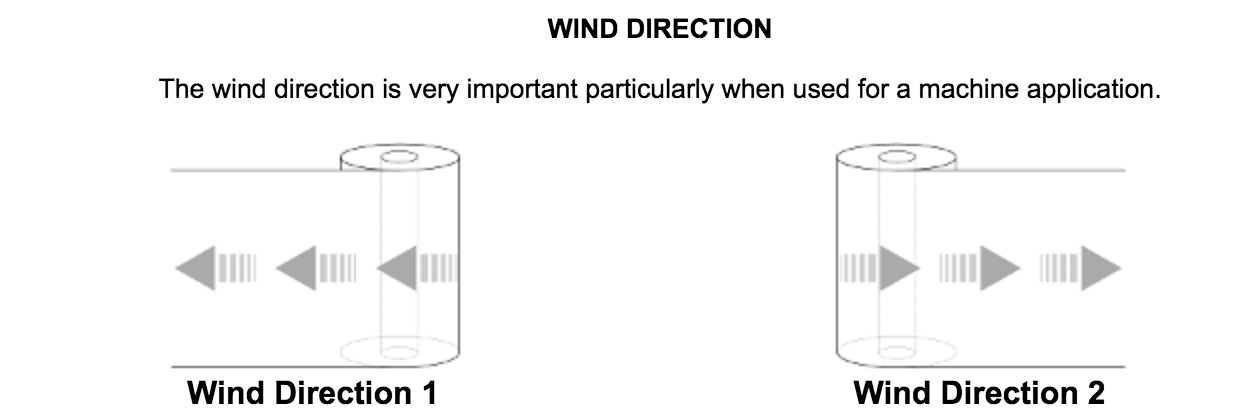 Roll Wind Direction - Choose which wind direction you want the film to come off the roll for your printed stretch film pallet wrap