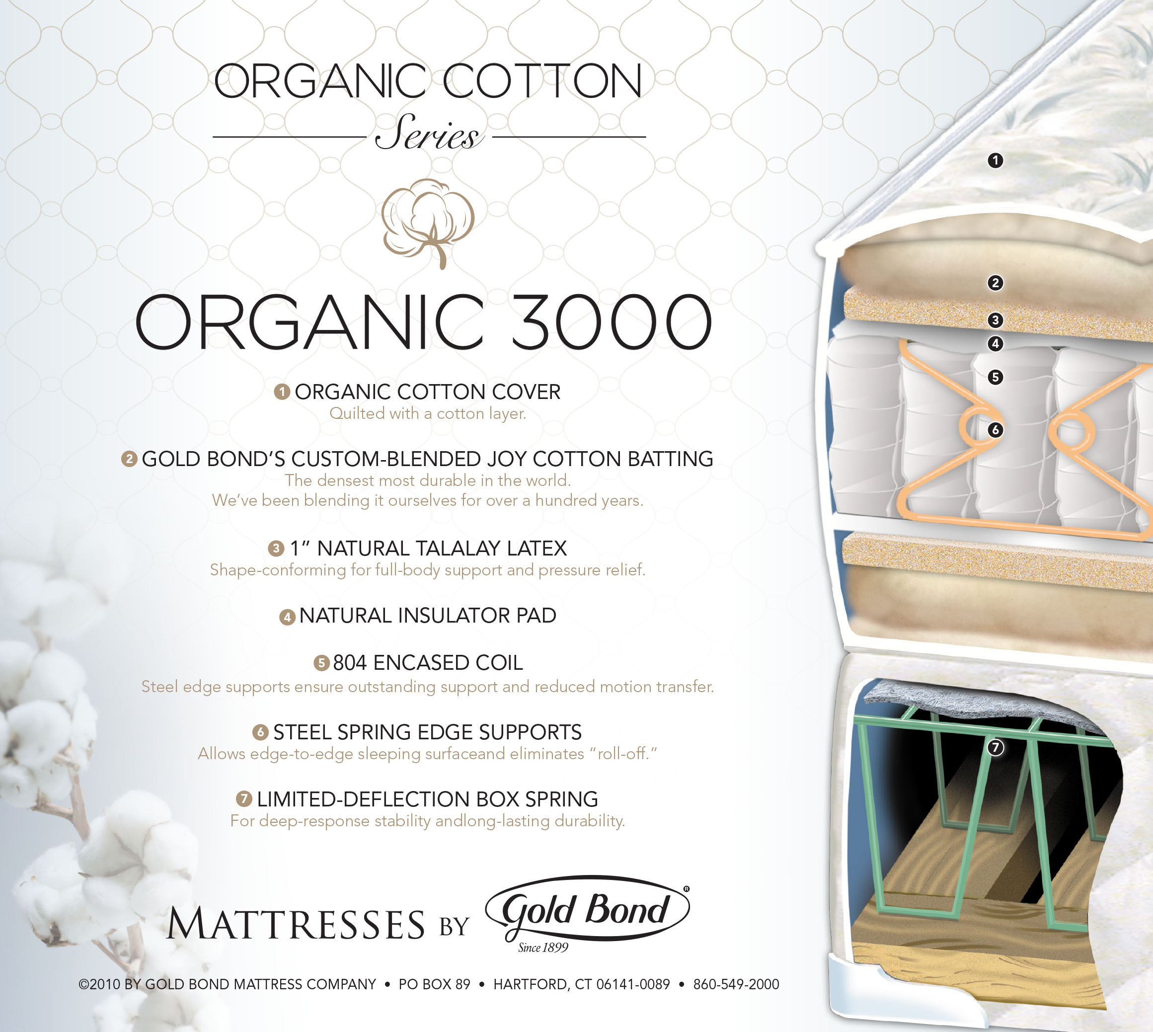 Gold Bond Organic 3000 Mattress