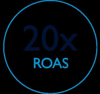 20x ROAS Retargeting -  Digital Commerce Institute.png