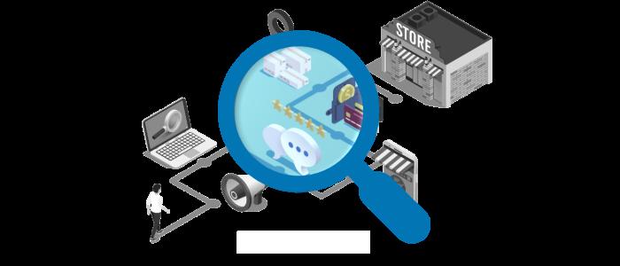 digital-commerce-institute-customer-journey