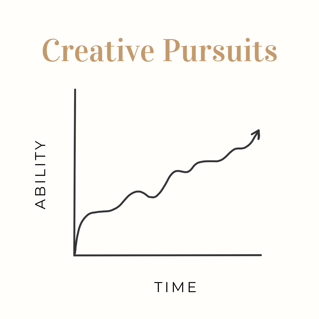 Overcoming Discouragement in Creativity