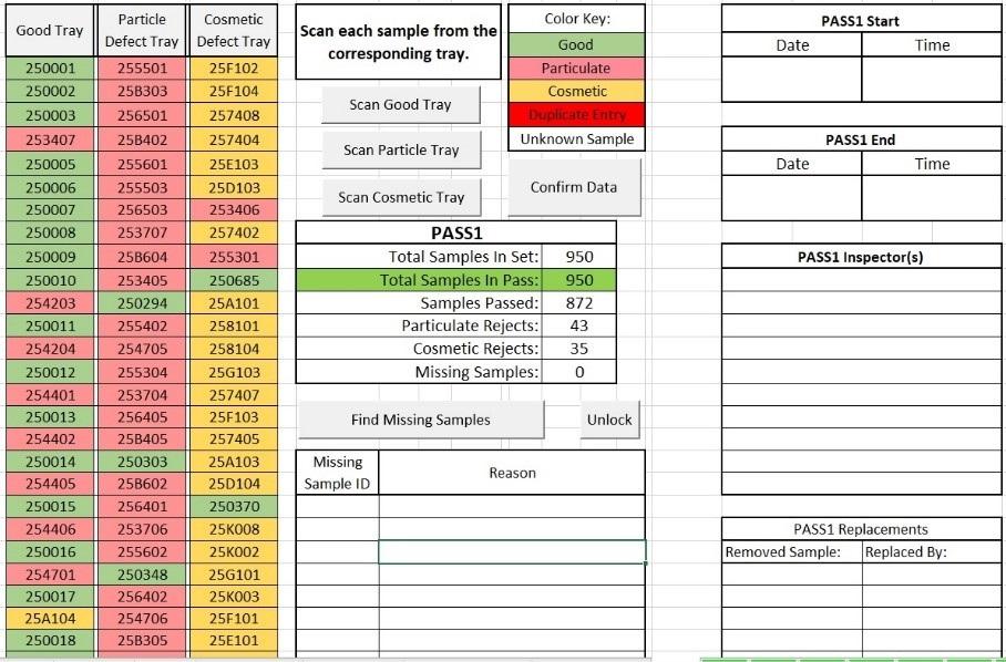 Qualification Spreadsheet