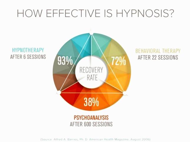hypnotherapy-645x500.jpg