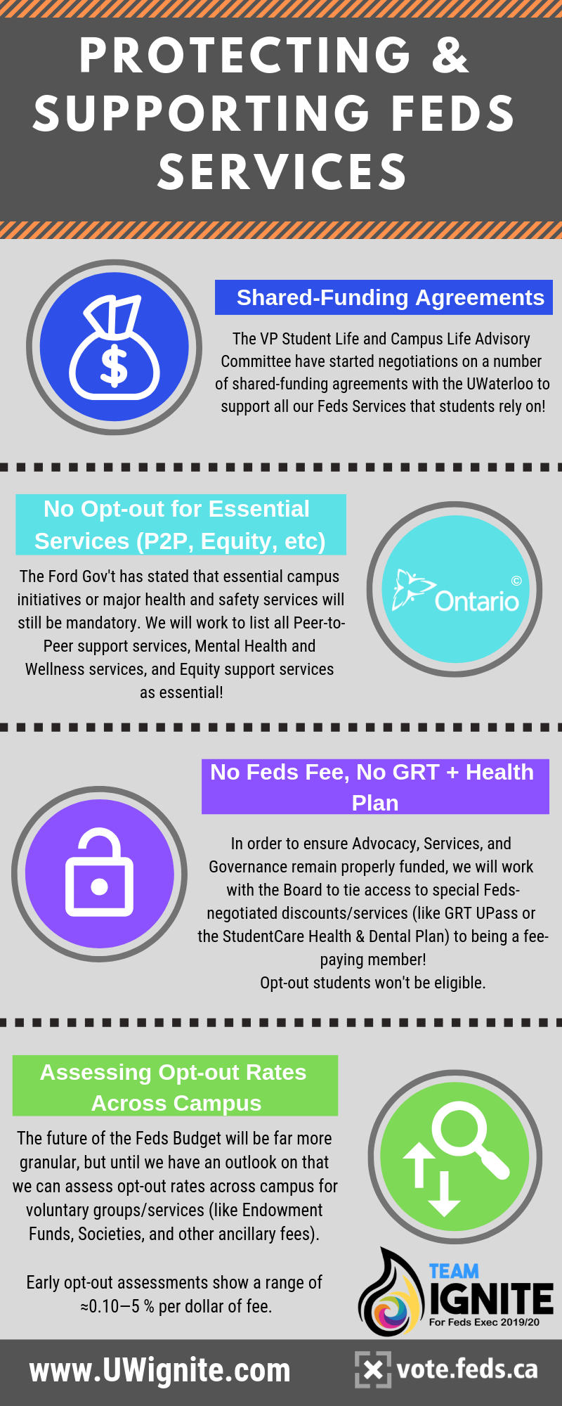 Protecting & Supporting Feds Services (2).png
