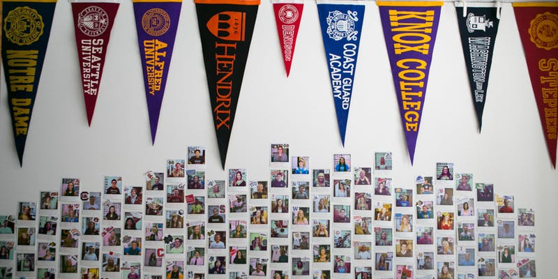 how to find the right colleges for you.jpg