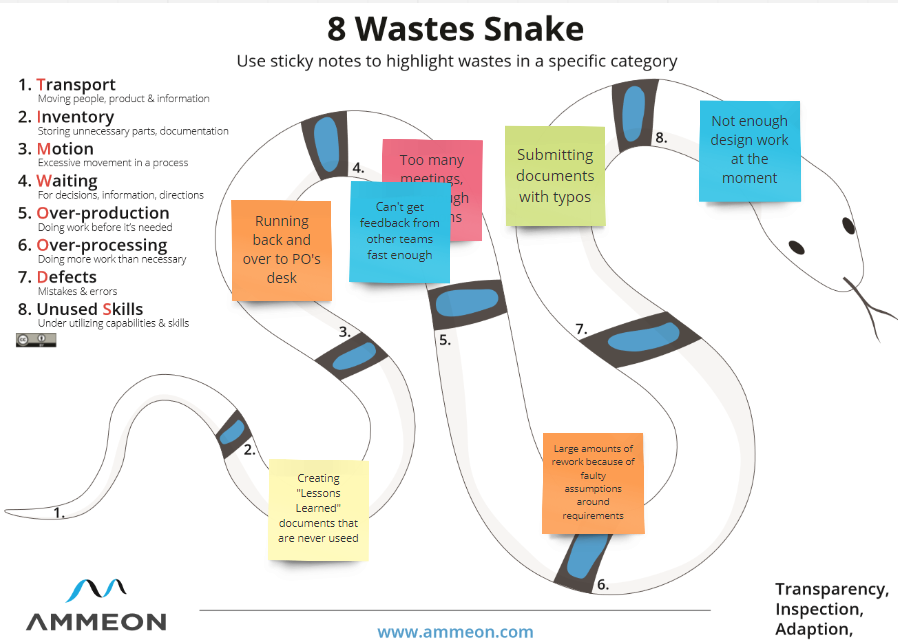 Used-waste-snake.png