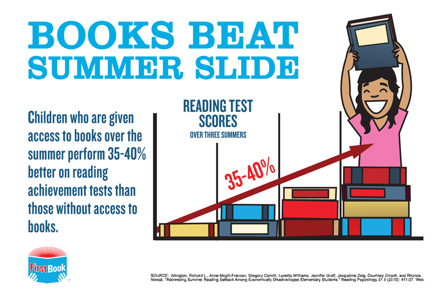 In June ACRA shares information with parents on how to encourage their children to read and write over the summer.