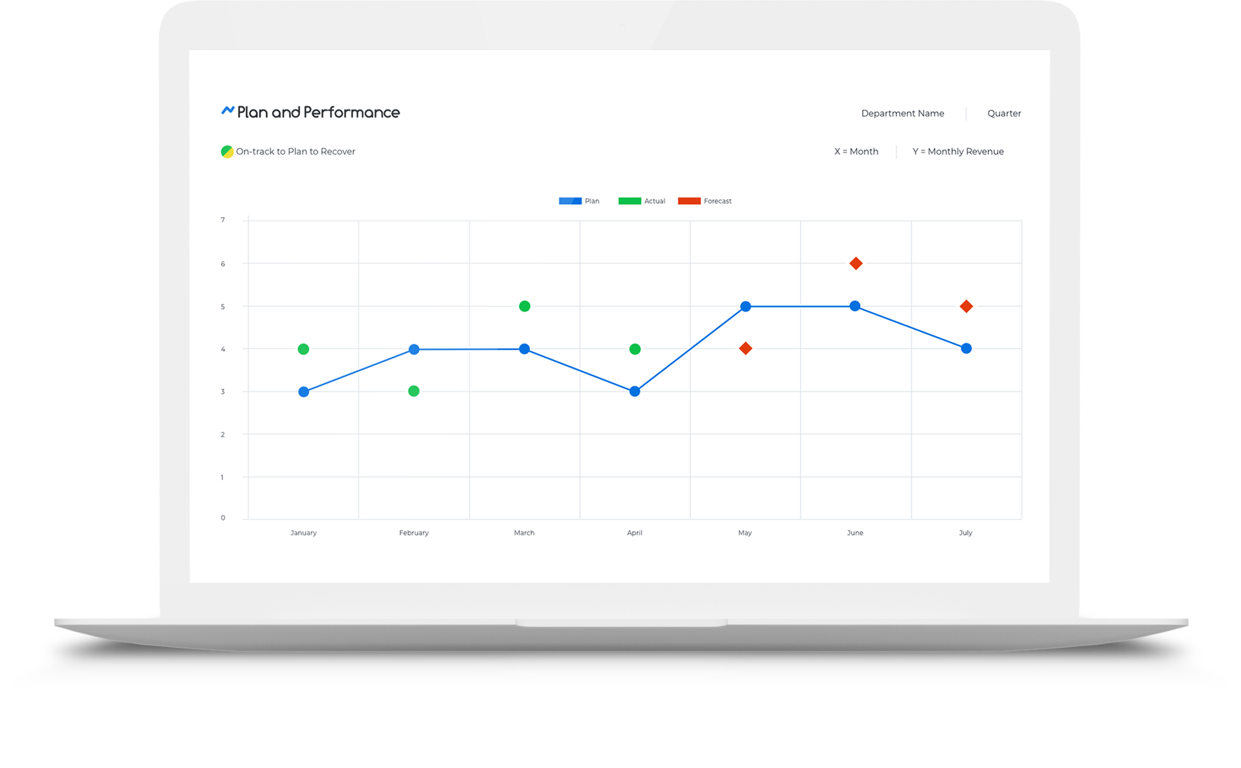 Instant Clarity and Alignment - Align your team to One Plan, visualize and automate your performance, and eliminate wasteful meetings.