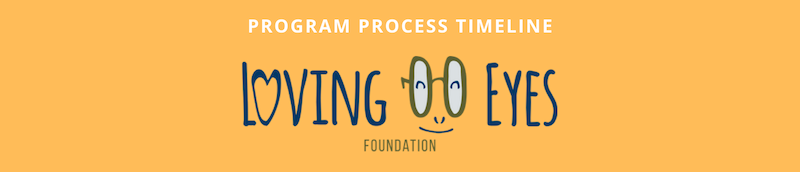 Loving Eyes Foundation - Program Process Timeline for developing custom fit glasses for children with craniofacial anomalies