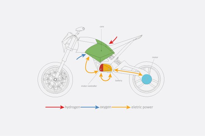 HSKIN - HYDROGEN MOTORBIKE 6.jpg