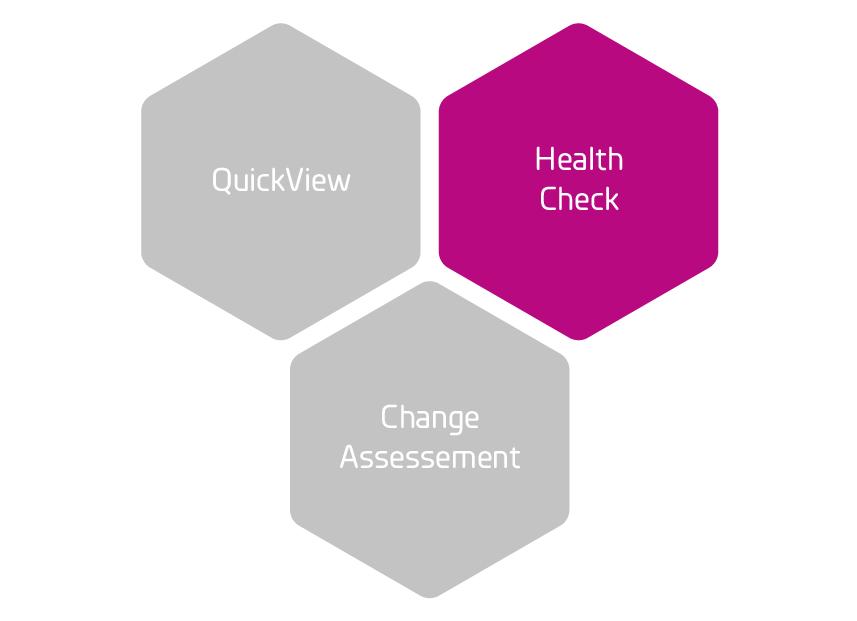 Insight_3delar_HealthCheck_Rityta 1.png