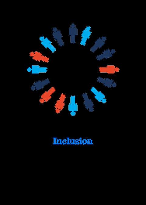 platform inclusion 100.png