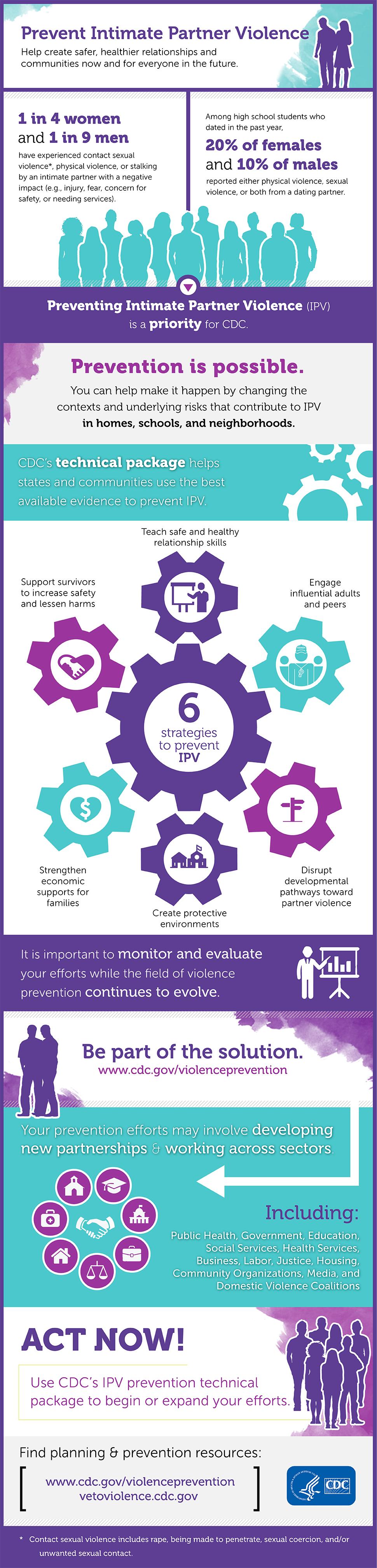ipv-prevention-infographic.jpg