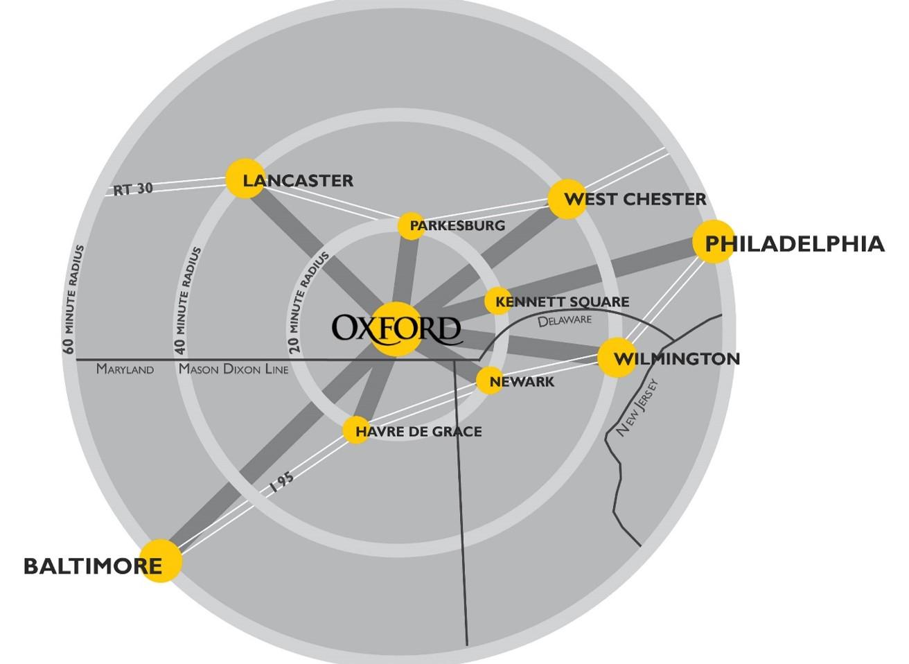 Diagram - Distance Map.jpg