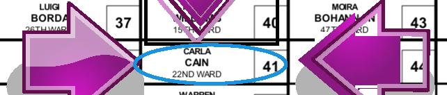 Carla is in the third column of Democratic names.