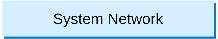 4 System Network.png