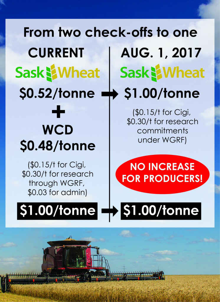 Western Canadian Deduction Transition