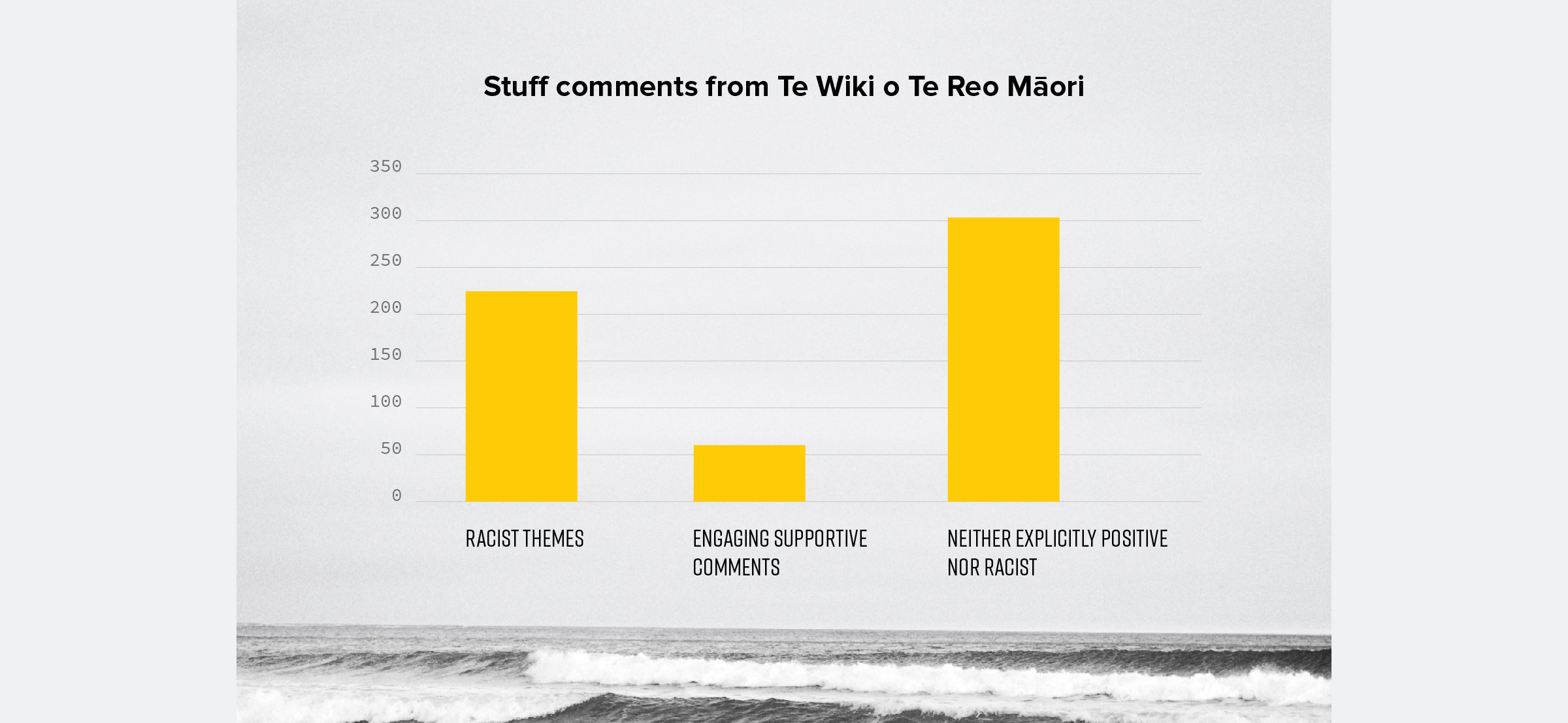 Stuff comments from Te Wiki o Te Reo Maori